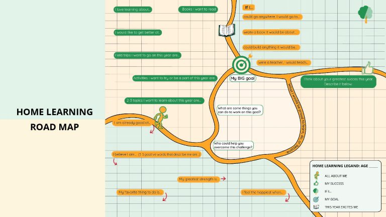 Home Based Learning Road Map